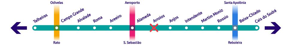 Linha Verde - Grüne Linie in der Metro Lissabon